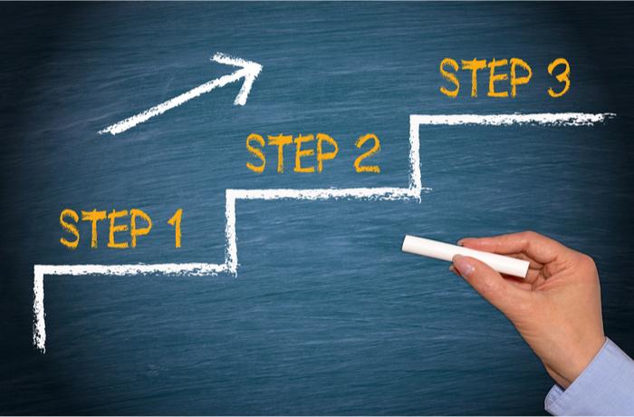 マニュアル作りの3ステップ