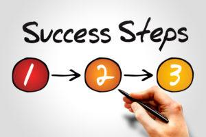 企業成長の3ステップ